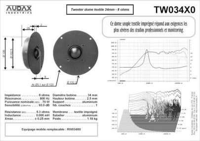 Audax TW034X0: 1.3 inch Dome Tweeter-1091