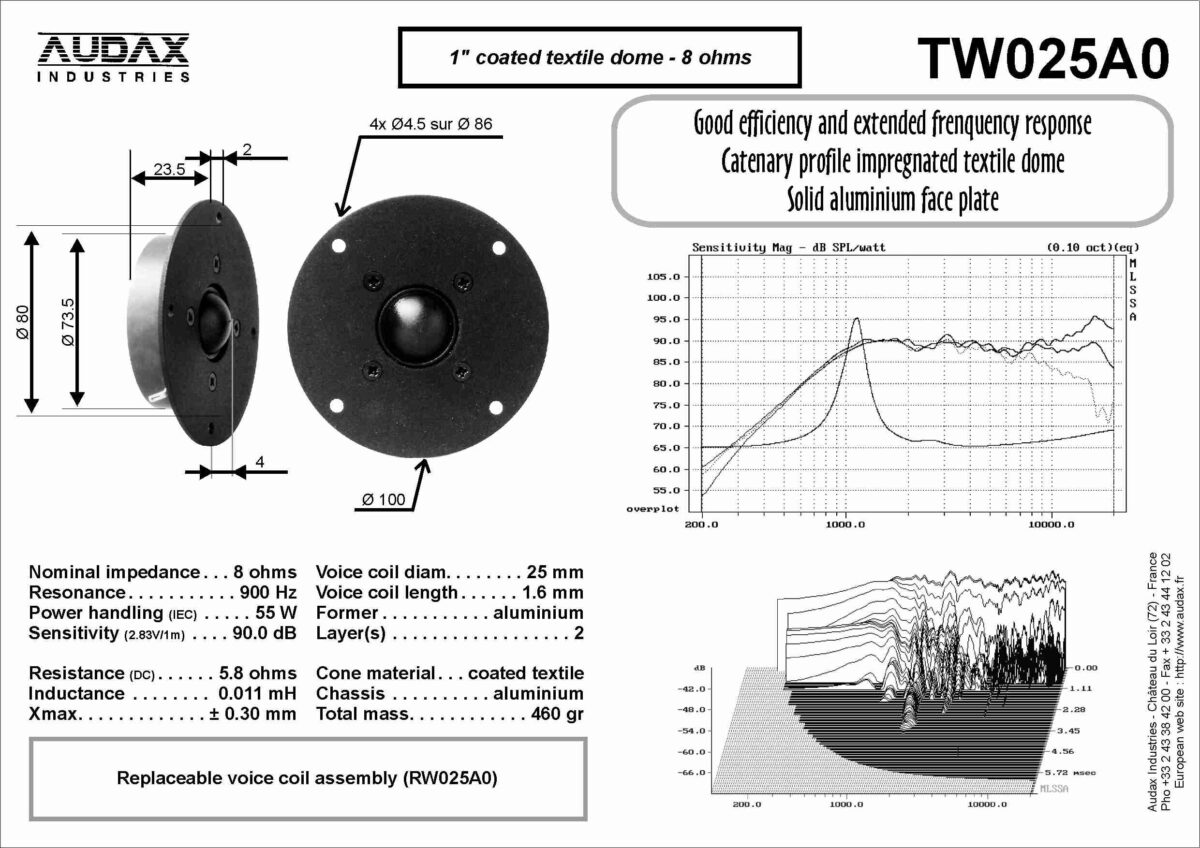 Audax TW025A0: 1 inch Dome Tweeter-1086
