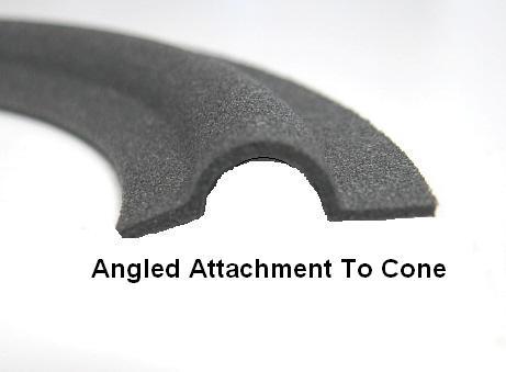 Angled Attachment to Cone